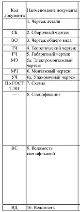 Шаблоны Бланков Документов - фото 8